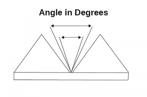big pitch-angle